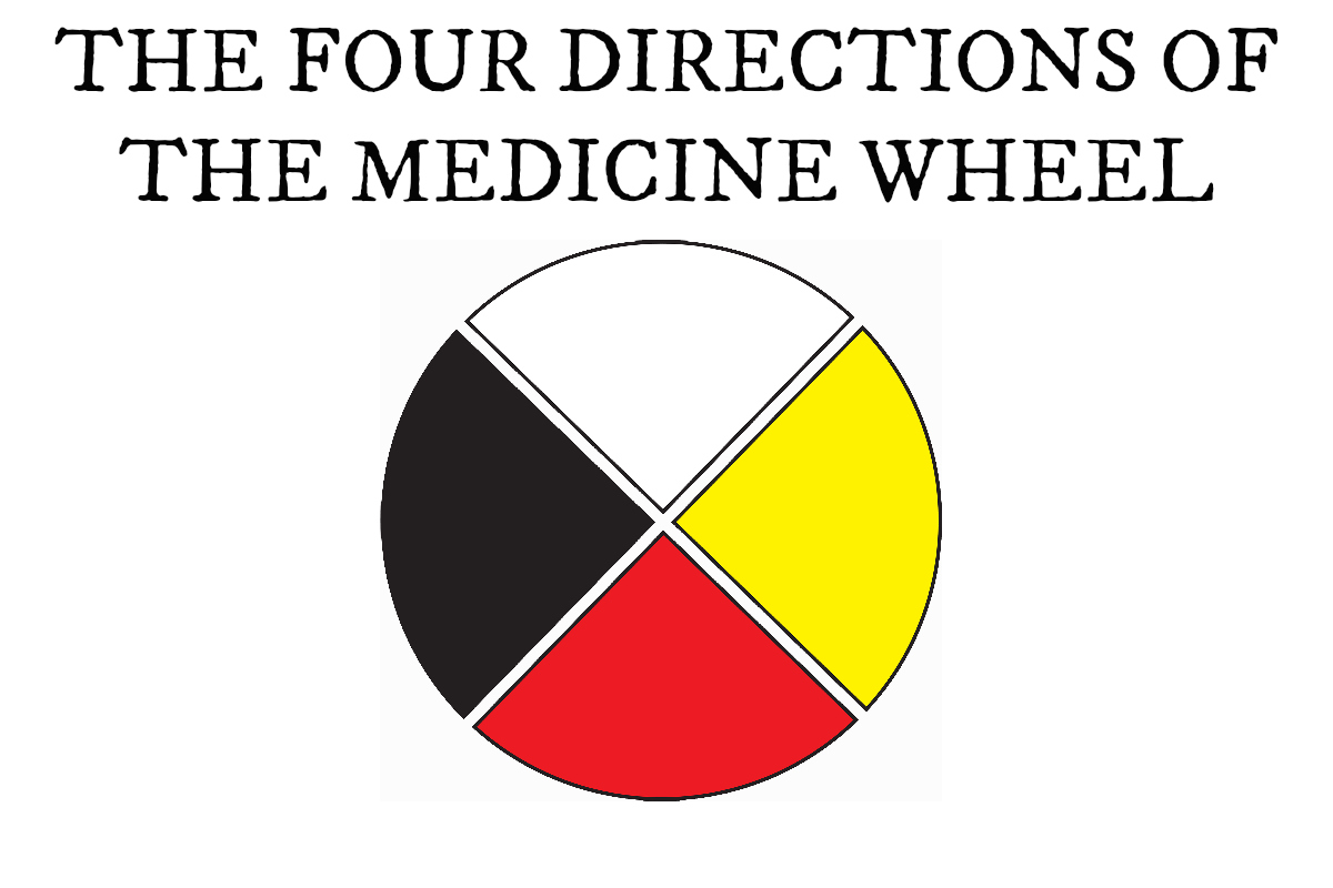 how to draw a medicine wheel